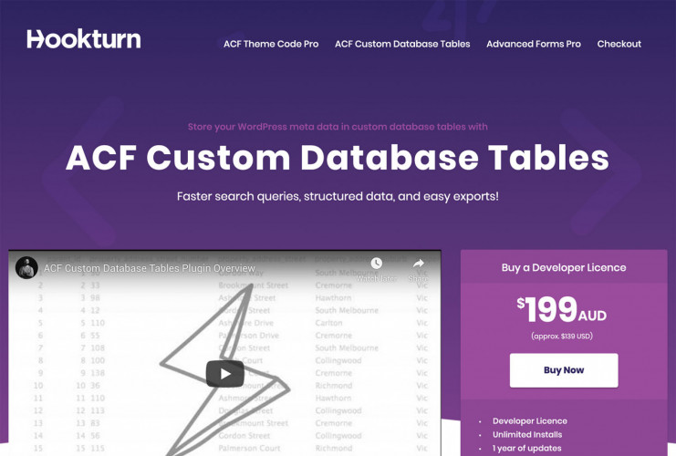 ACF Custom Database Tables