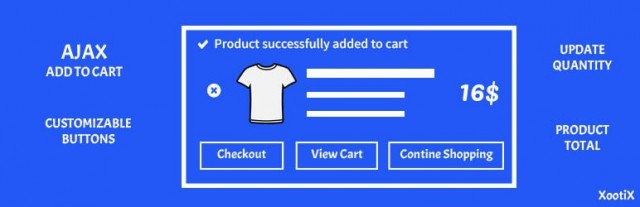 Added to Cart Popup 1.0.0