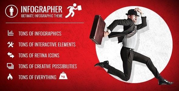 Infographer - Multi-Purpose Infographic Theme 2.1